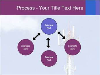 Telecommunications Equipment PowerPoint Templates - Slide 91