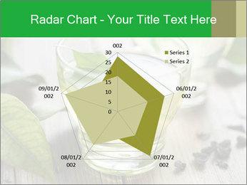 Antioxidant Herbal Tea PowerPoint Template - Slide 51