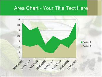 Antioxidant Herbal Tea PowerPoint Template - Slide 53