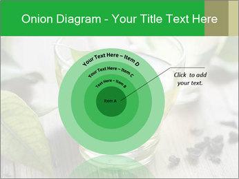 Antioxidant Herbal Tea PowerPoint Template - Slide 61