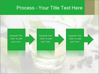Antioxidant Herbal Tea PowerPoint Template - Slide 88
