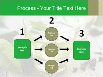 Antioxidant Herbal Tea PowerPoint Template - Slide 92