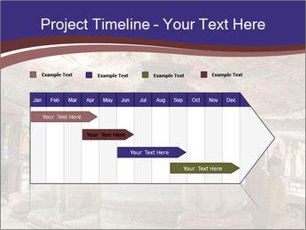 Culture Of Sri Lanka PowerPoint Templates - Slide 25