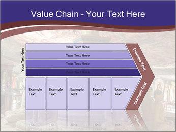 Culture Of Sri Lanka PowerPoint Templates - Slide 27