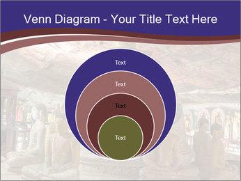 Culture Of Sri Lanka PowerPoint Templates - Slide 34