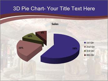 Culture Of Sri Lanka PowerPoint Templates - Slide 35