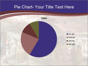 Culture Of Sri Lanka PowerPoint Templates - Slide 36