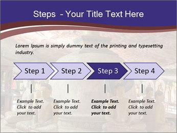 Culture Of Sri Lanka PowerPoint Templates - Slide 4