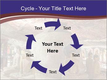 Culture Of Sri Lanka PowerPoint Templates - Slide 62