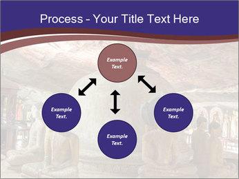 Culture Of Sri Lanka PowerPoint Templates - Slide 91