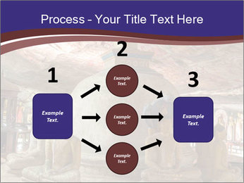Culture Of Sri Lanka PowerPoint Templates - Slide 92