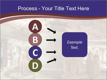 Culture Of Sri Lanka PowerPoint Templates - Slide 94