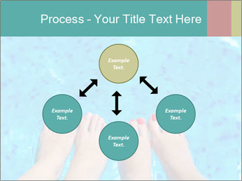 Feet And Swimming Pool PowerPoint Template - Slide 91