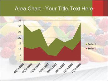 Fruit Salad PowerPoint Template - Slide 53