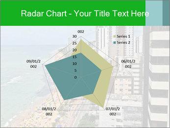 Brazilian Beach Panorama PowerPoint Template - Slide 51