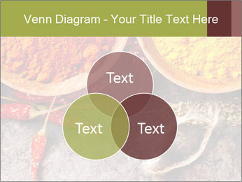 Aroma Spices PowerPoint Template - Slide 33