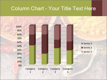 Aroma Spices PowerPoint Template - Slide 50