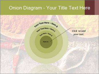 Aroma Spices PowerPoint Template - Slide 61