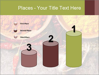 Aroma Spices PowerPoint Template - Slide 65
