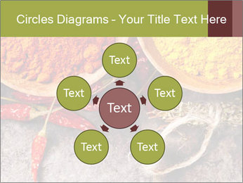 Aroma Spices PowerPoint Template - Slide 78