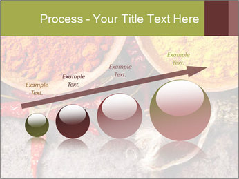 Aroma Spices PowerPoint Template - Slide 87