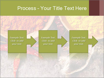 Aroma Spices PowerPoint Template - Slide 88