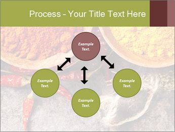 Aroma Spices PowerPoint Template - Slide 91