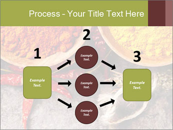 Aroma Spices PowerPoint Template - Slide 92