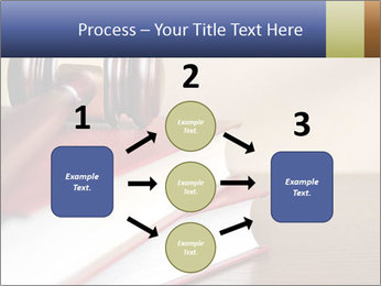 Law Books And Hummer PowerPoint Template - Slide 92