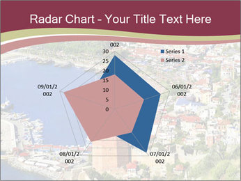 Turkish Riviera PowerPoint Templates - Slide 51