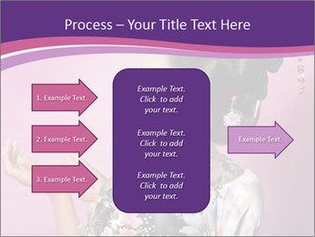 Japanese geisha PowerPoint Template - Slide 85
