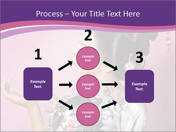 Japanese geisha PowerPoint Template - Slide 92