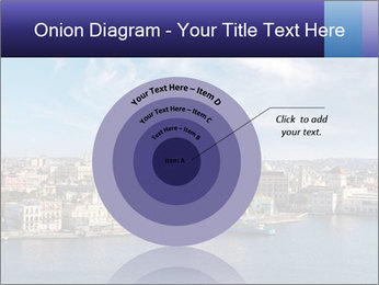 Havana PowerPoint Template - Slide 61