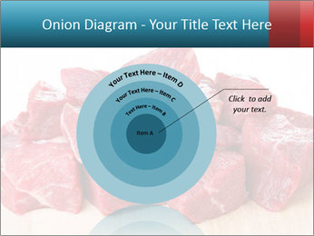 Raw beef PowerPoint Templates - Slide 61