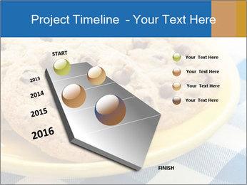 Chocolate chip cookies PowerPoint Template - Slide 26