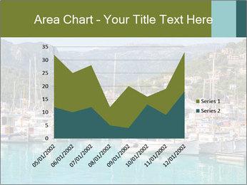 Port de Soller view PowerPoint Template - Slide 53
