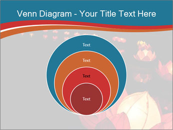 Lantern Festival PowerPoint Templates - Slide 34