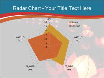 Lantern Festival PowerPoint Templates - Slide 51