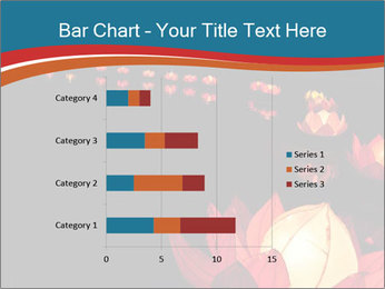 Lantern Festival PowerPoint Templates - Slide 52