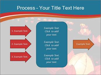 Lantern Festival PowerPoint Templates - Slide 85