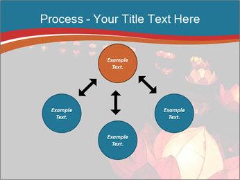 Lantern Festival PowerPoint Templates - Slide 91
