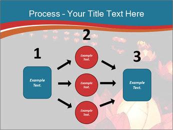 Lantern Festival PowerPoint Templates - Slide 92