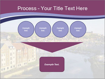North Yorkshire PowerPoint Template - Slide 93