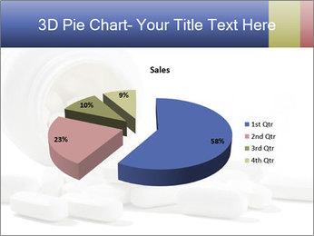 Bottle of tablets PowerPoint Template - Slide 35