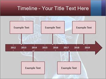 Human brain PowerPoint Template - Slide 28