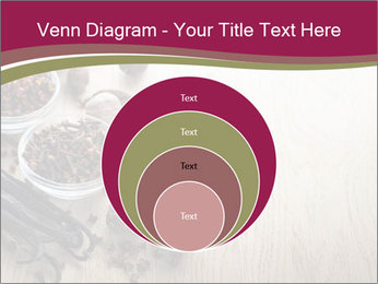 Spice PowerPoint Templates - Slide 34