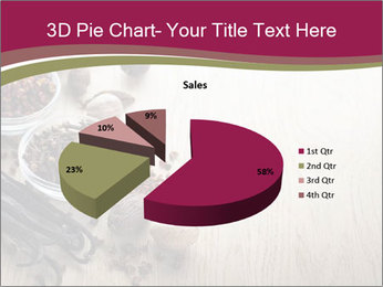 Spice PowerPoint Templates - Slide 35