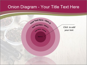 Spice PowerPoint Templates - Slide 61