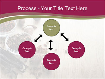 Spice PowerPoint Templates - Slide 91
