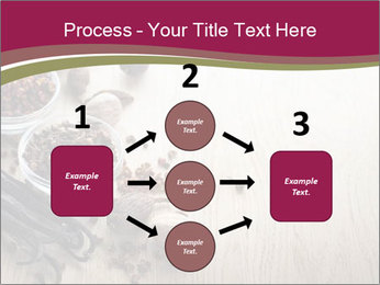 Spice PowerPoint Templates - Slide 92